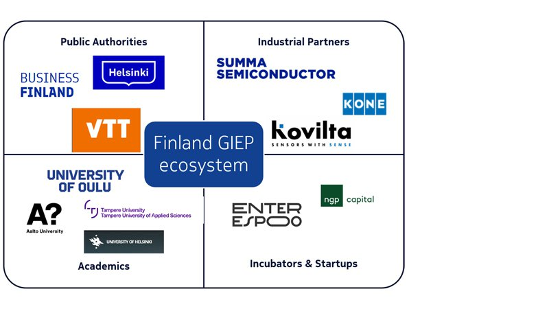 Finland_ecosystem_small.jpg