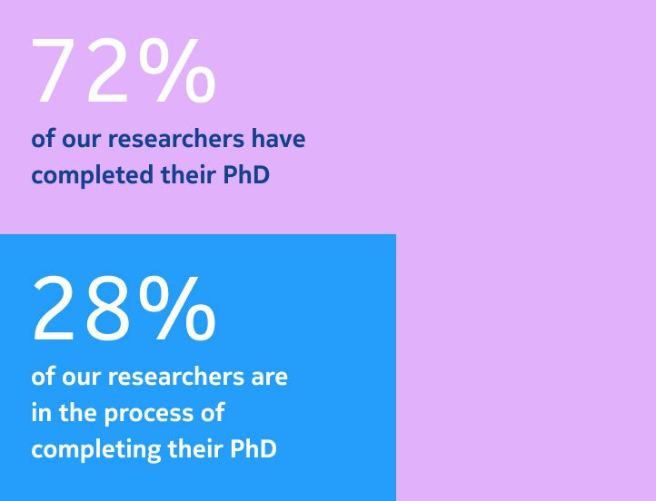 infographic-careers-faq-phd-revised.png
